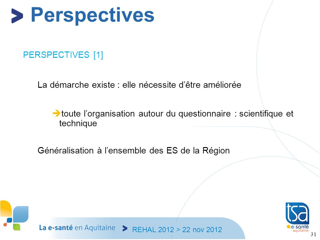Perspectives PERSPECTIVES [1]
